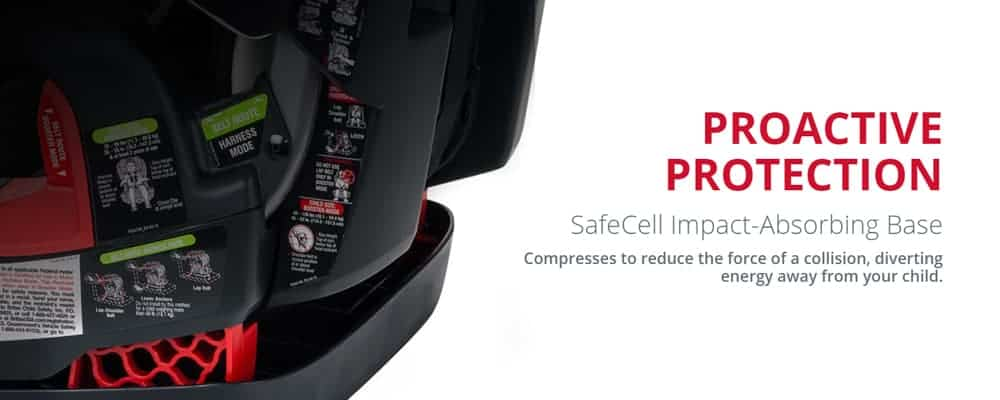 Pinnacle-Superior-Protection_3_Proactive-Protection